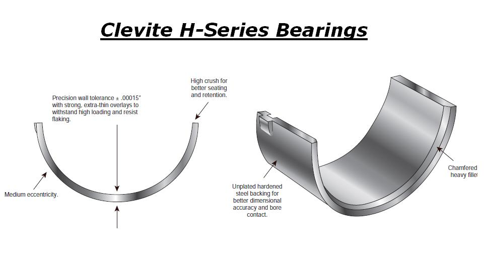 Clevite Tri-Metal Rod Bearing Set