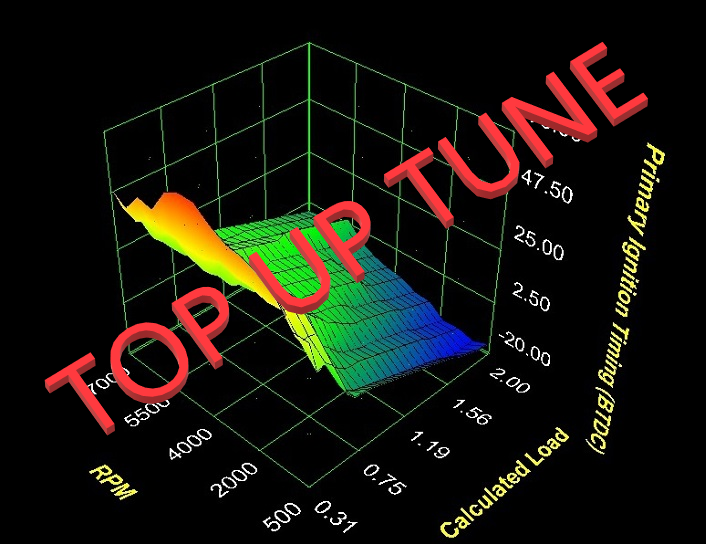 Stratified Top Up Tune - Ford F-150