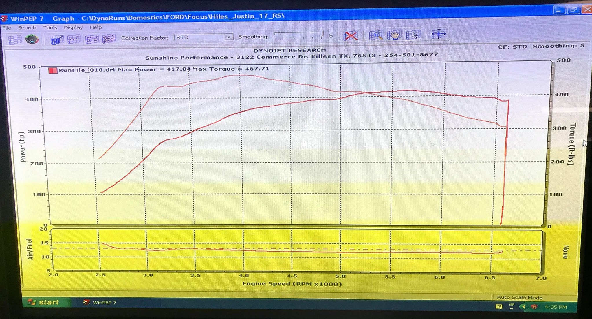 Dyno Results Stratified Automotive Controls - induced info