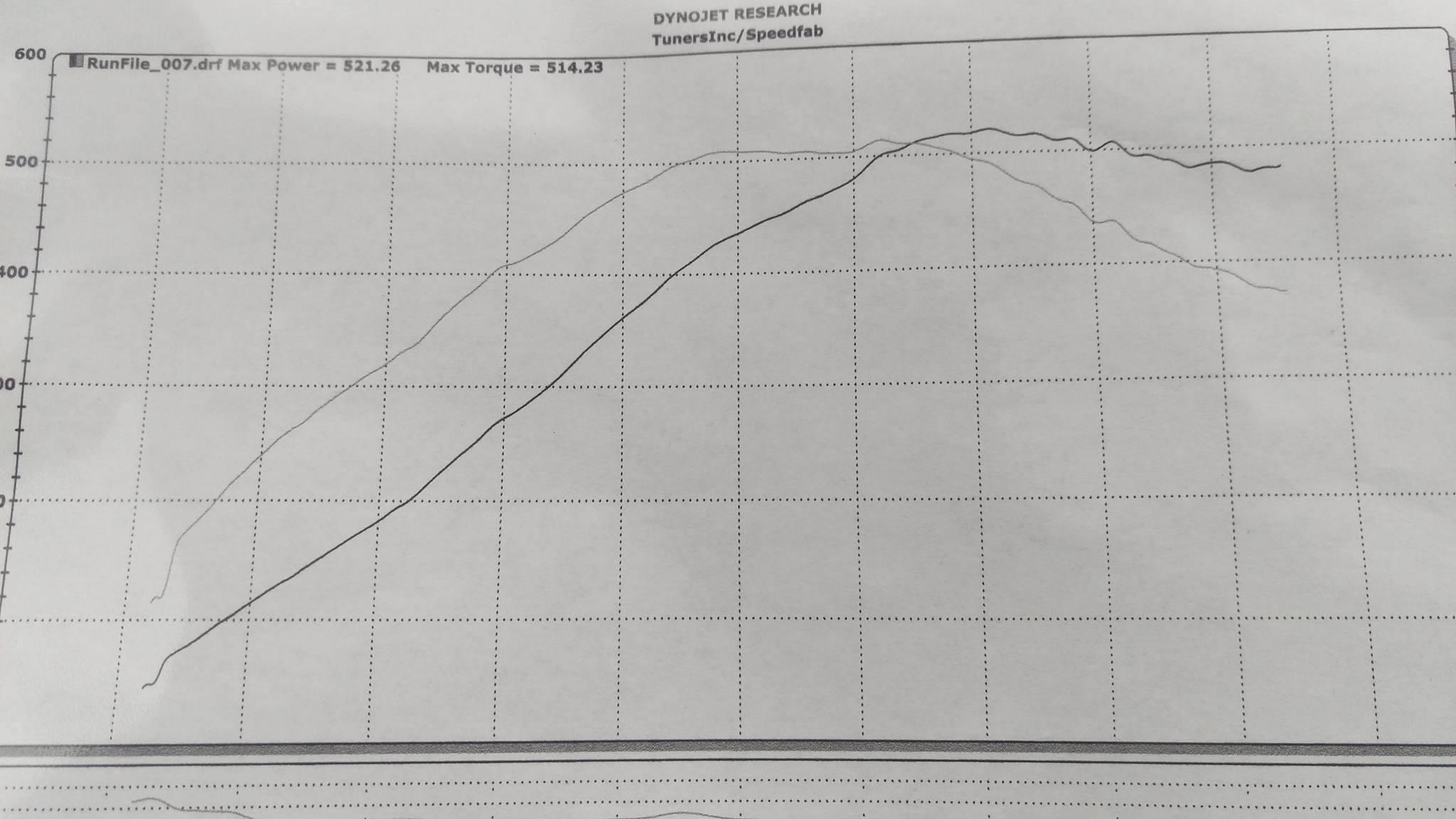 EFR 7163 Focus ST, 521 WHP. 514 WTQ