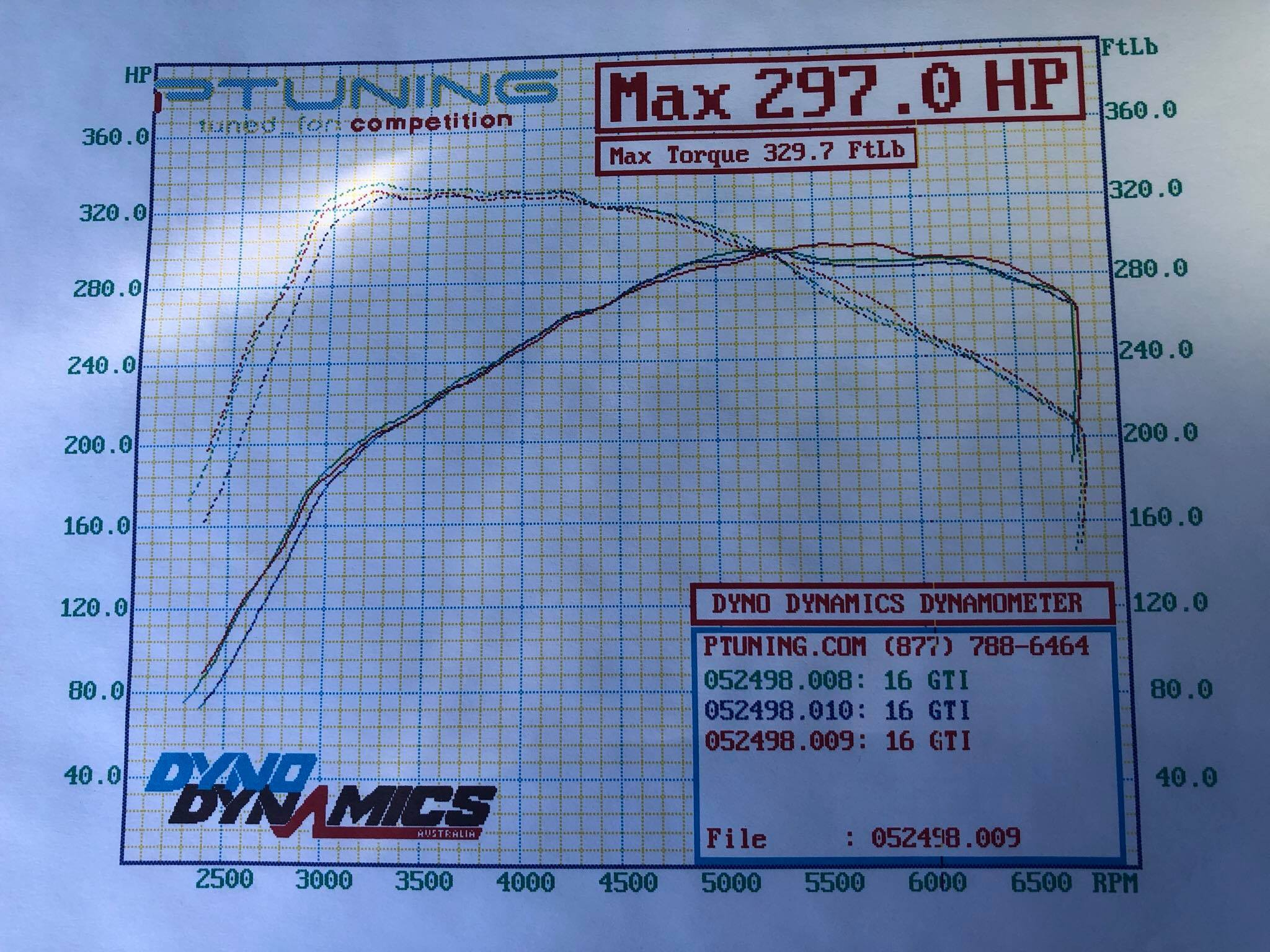 Dyno Results Stratified Automotive Controls