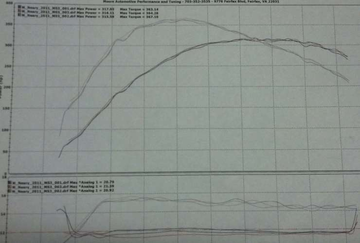 How To: Setup and use Virtual Dyno - Mazdaspeed Forums